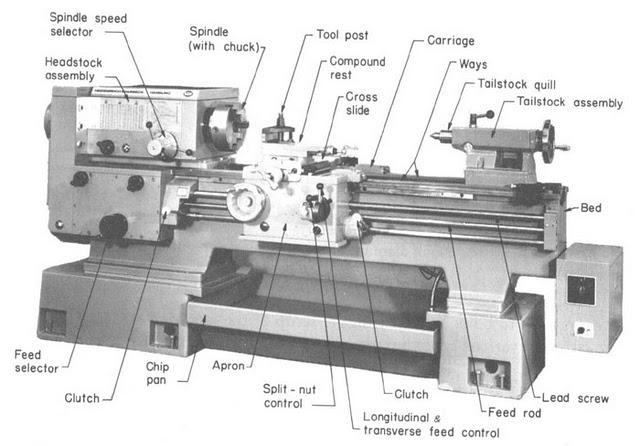 Teknik Pemesinan